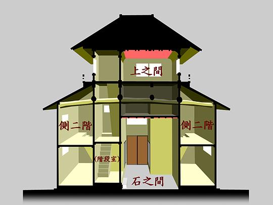 小松城「本丸御櫓」模式図/当図は一階の奥が玄関 建物の規模が小さいわりには天守の代用をなすもので
