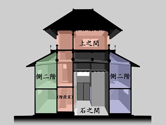 小松城の天守「本丸御櫓」復元